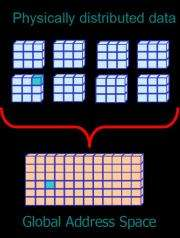 Computational Science Programming Model Crosses the Petaflop Barrier