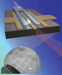 IBM Scientists Demonstrate World's Fastest Graphene Transistor
