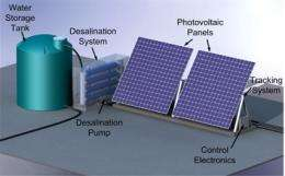Solar-powered disaster relief
