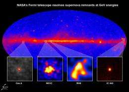 NASA's Fermi Closes on Source of Cosmic Rays