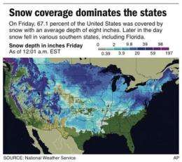 49 states dusted with snow; Hawaii's the holdout (AP)