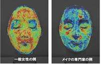 Optical quantification of the spatial distribution of cosmetic facial foundation