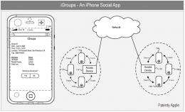 Apple may join the social networking and geolocation craze