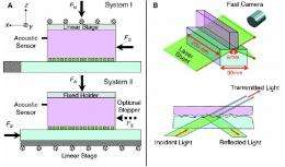 Friction research casts doubt on fundamental physics law
