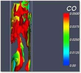 Building gasifiers via simulation