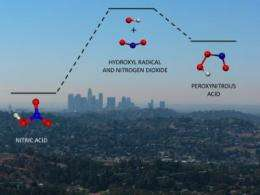 Caltech/JPL experiments improve accuracy of ozone predictions in air-quality models