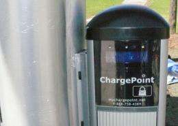 Chicago EV Charging Station Powered by Wind