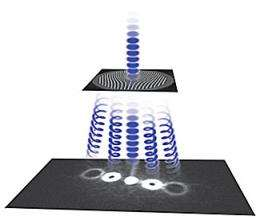 'Electron vortices' have the potential to increase conventional microscopes' capabilities