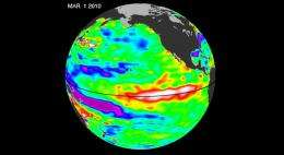 El Nino's Last Hurrah?