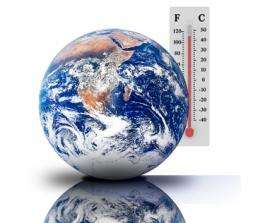 Explained: Climate sensitivity