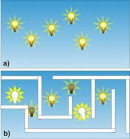 Molecular light sources sensitive to environment