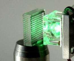 Nanoworld in color