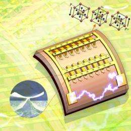 New forms of highly efficient, flexible nanogenerator technology