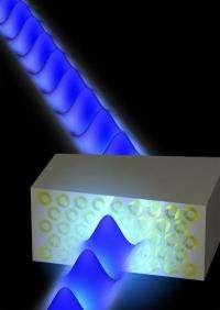 Novel negative-index metamaterial that responds to visible light designed