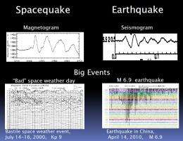 Spacequakes Rumble Near Earth