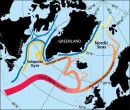 Team finds subtropical waters flushing through Greenland fjord