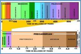 The age of Aquarius? Nope, it's the Anthropocene epoch