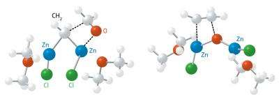 Twin zinc atoms can direct an important organic double-bond-forming reaction with greater efficiency than other methods
