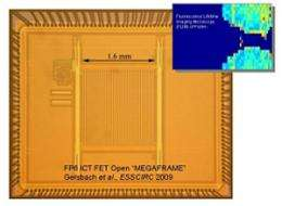 World's fastest camera takes a new look at biosensing