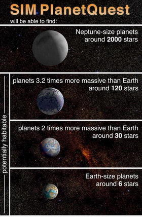 Planet finding by numbers - Definition surface habitable fiscale ...