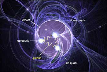 "quarks a tiny fundamental particle of everything around us The higgs boson, sometimes referred to as ""the god particle"", is what gives particles and everything around us mass but what is it and why is it important for."