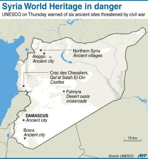 Unesco warns syrian heritage sites endangered for World heritage site list