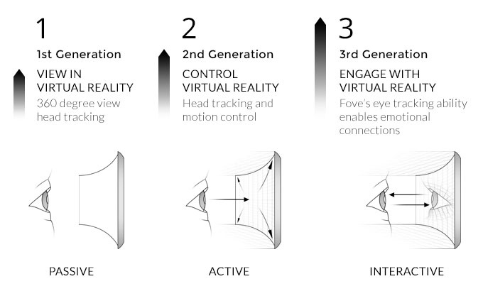 generation view of reality General informationthe productnext-generation augmented reality hud demo carproduct information.