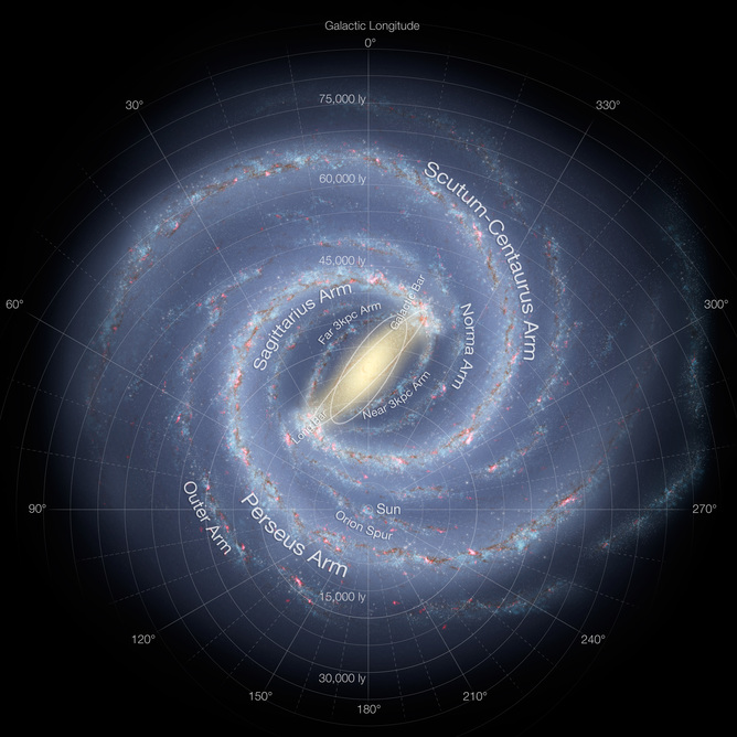 over Milky Way, elliptical galaxies are the most habitable in the ...