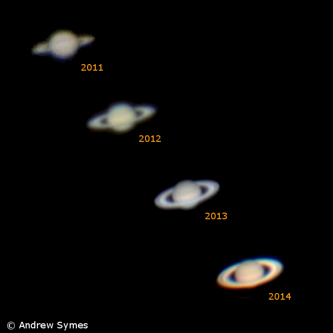 A Guide To Saturn Through Opposition 2015
