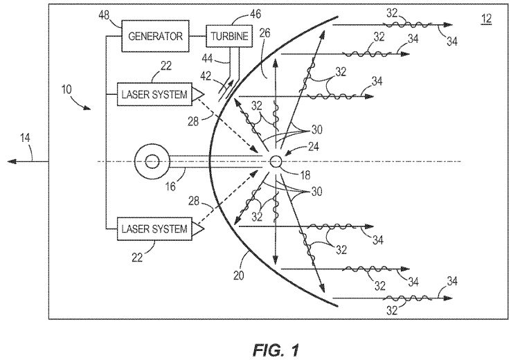 55a2087d4ce29 boeing patent puts focus on laser powered propulsion system (update)
