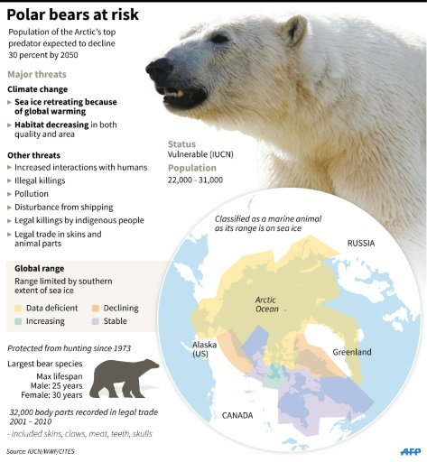 Climate change could s...