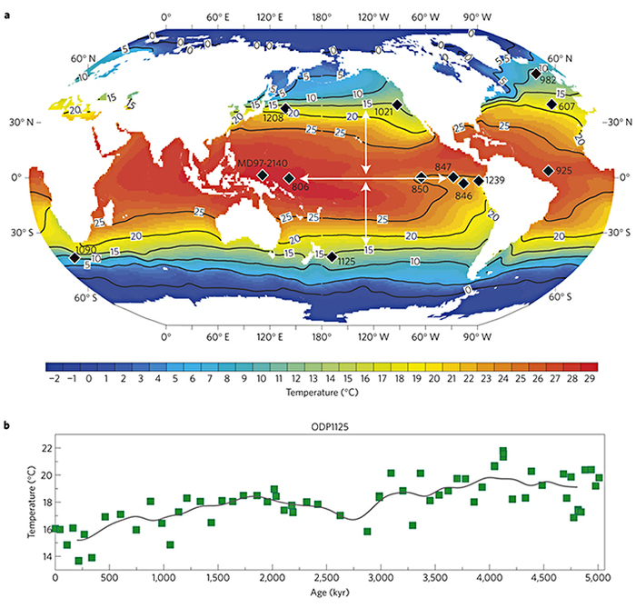 Temperatures Of The Past May Tell Us About Global Climate Patterns - Us map and oceans