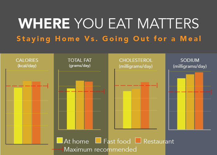 Fast Food – The Good, The Bad, & The Ugly
