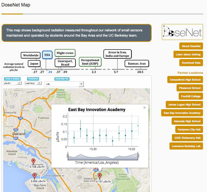 Program measures natural background radiation levels around the world gumiabroncs Choice Image