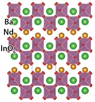 Ceramic Membranes For Separation And Reaction Ceramic