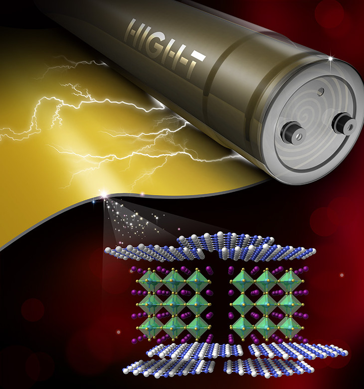 'Ideal' energy storage material for electric vehicles developed