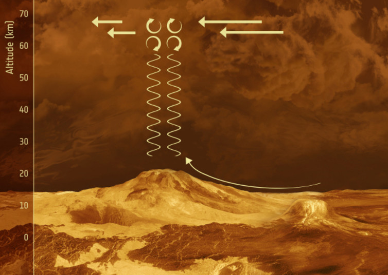 [Pilt: 1-astronomerss.jpg]