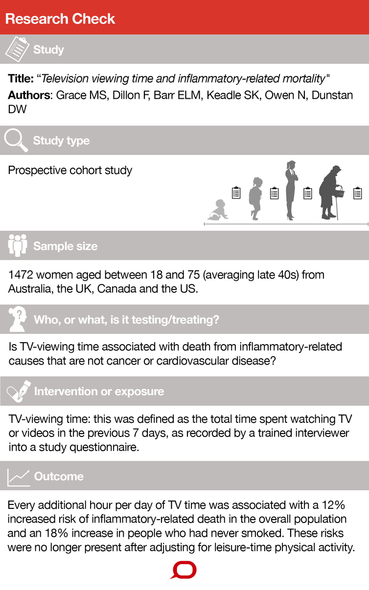 Will Binge Watching TV Increase Your Risk For Alzheimers Disease And Diabetes