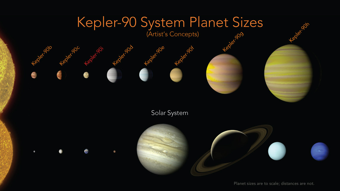 solar system planets 2017-#34