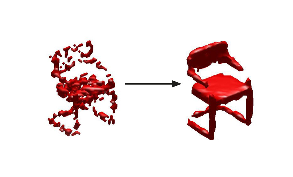Researchers create digital objects from incomplete 3-D data