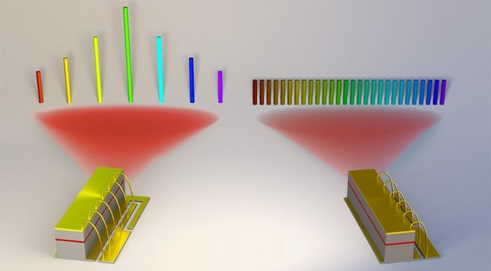 Optical frequency comb offers a convenient way to generate elusive terahertz frequencies