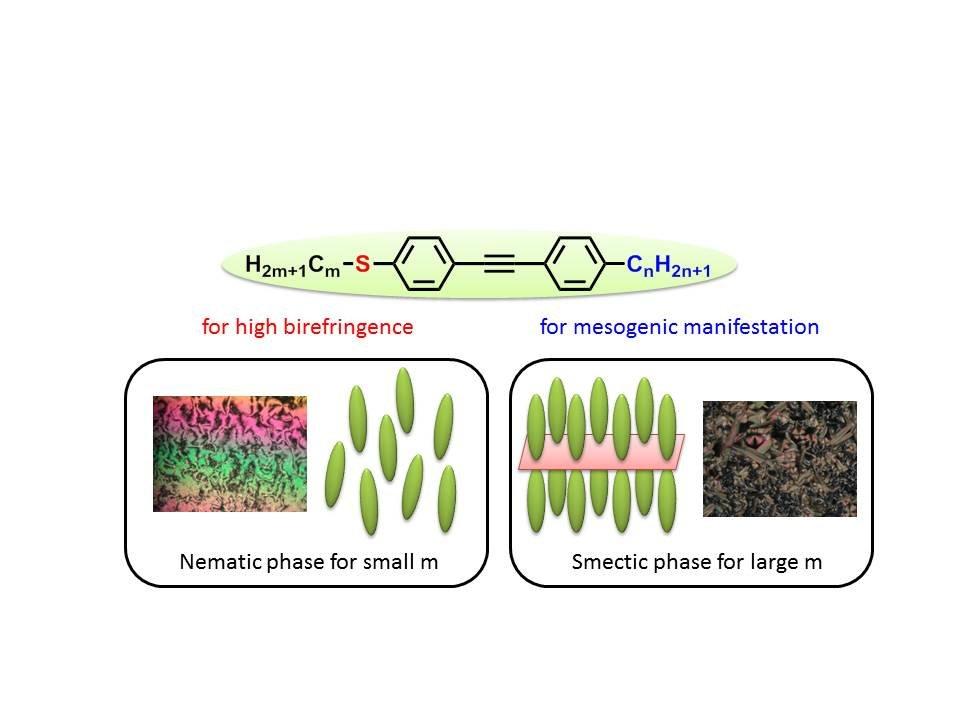 Sulfur Improves Birefringence For Developing Liquid
