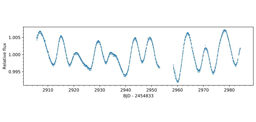 'Super-Earth' planet with very short orbital period discovered