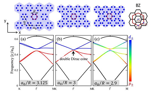 Topological photonic crystal made of silicon