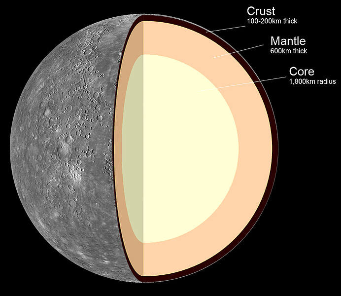 Image result for mercury crust planet