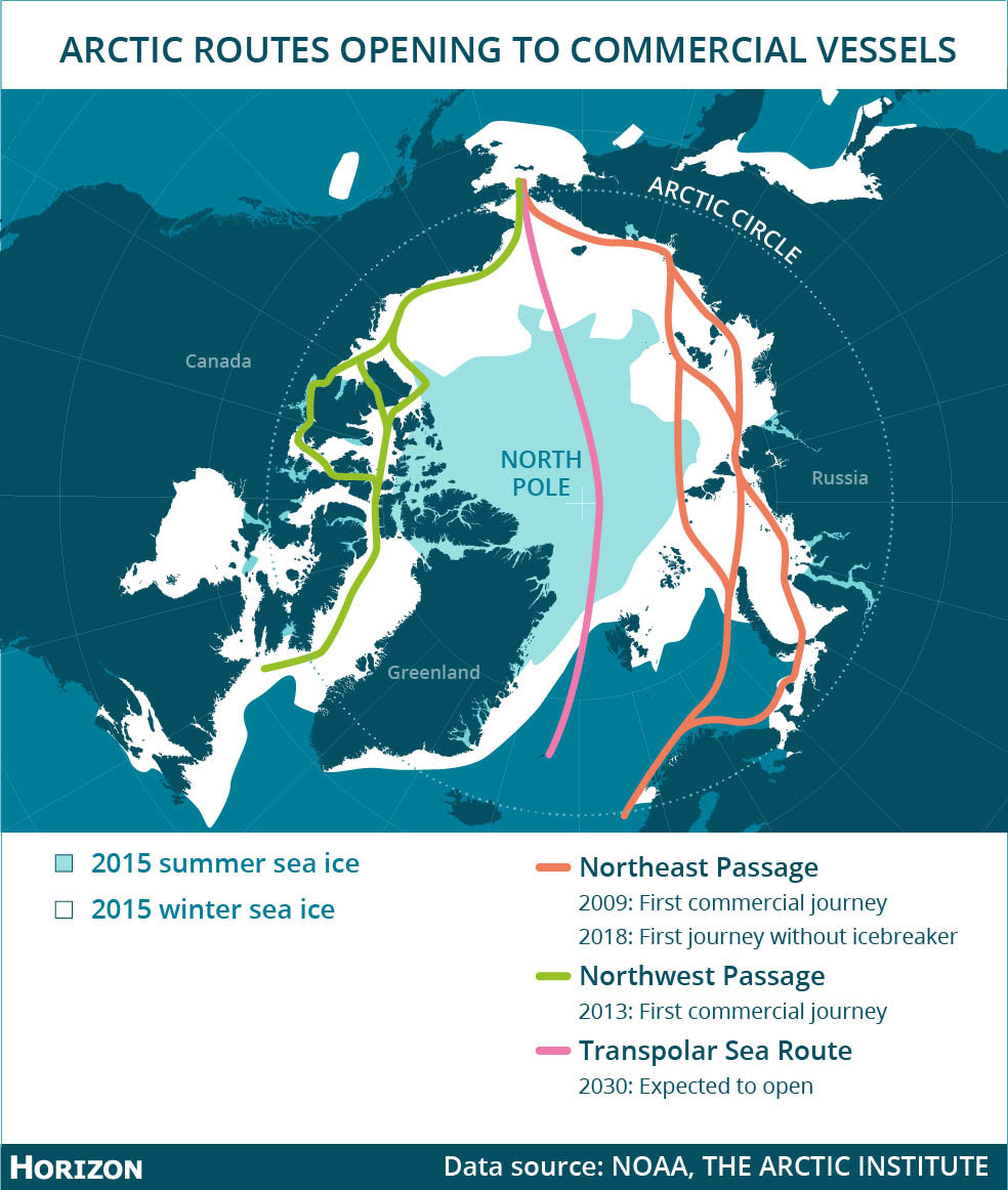 How To Protect The Arctic As Melting Ice Opens New