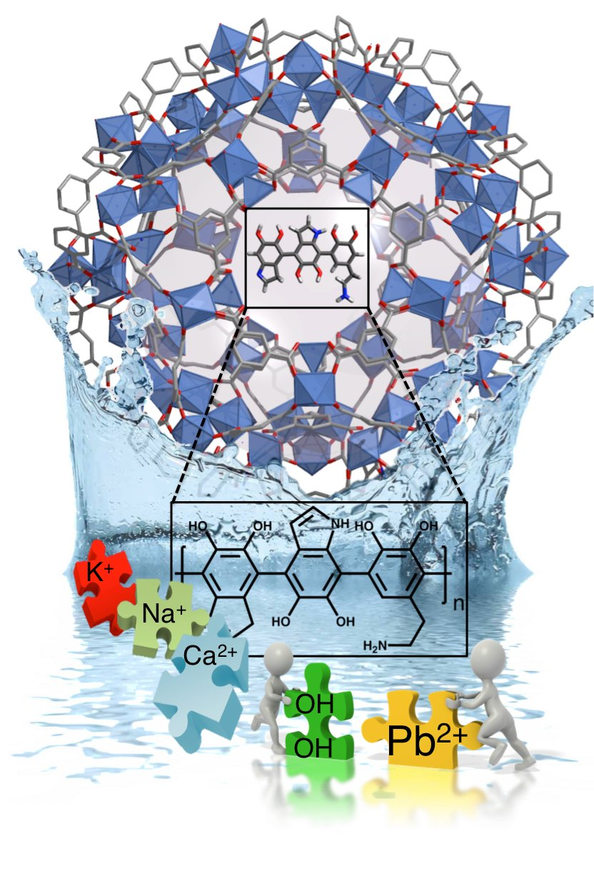 Treatment To Remove Metals From >> Removing Heavy Metals From Water With Mofs