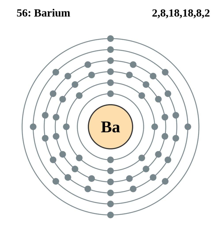 Orbital diagram of barium wiring diagram electricity basics 101 orbital diagram of barium electrical work wiring diagram u2022 rh wiringdiagramshop today orbital diagram for beryllium orbital diagram for gallium ccuart Gallery