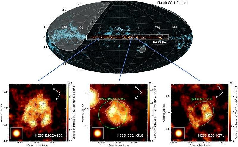 Newly discovered supernova remnants only reveal themselves at the highest gamma-ray energies