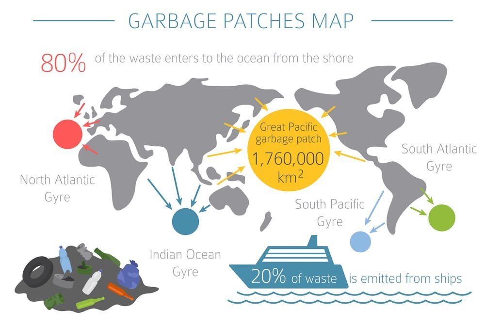 Plastic Pollution Could We Clean Up The Ocean With Technology